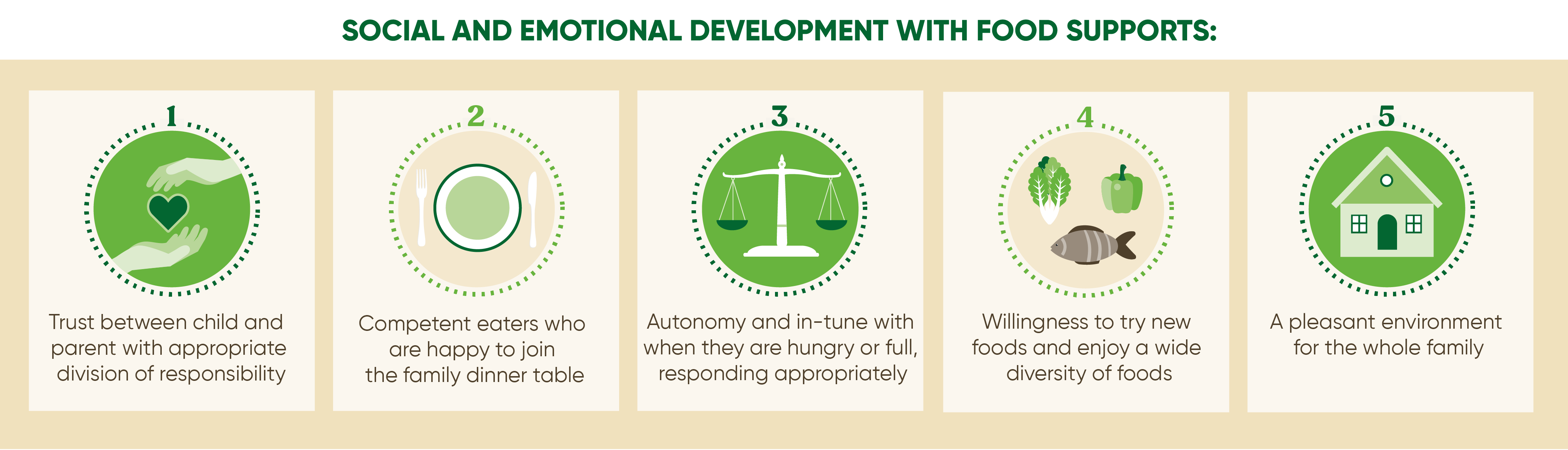 Food supports social and emotional development